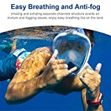 180° Full Face Snorkel Mask,MeiLiio Foldable Free Breathing Full Face Snorkeling Mask,Foldable Adjustable Head Straps Snorkel Mask Training Dive Equipment Kids(S/M,Red)
