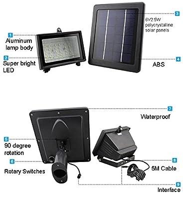 Bizlander Waterproof Ultra Bright Solar 30 LED Outdoor Spot Flood Light Lawn Lamp