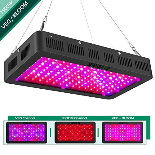 Pro Grow Led Light Review