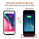 Battery Case for iPhone 5/5S/SE, Upgraded 4000mAh