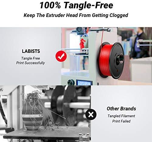 Basics 22 colores diferentes Filamento para impresora 3D /ácido polil/áctico 1,75 mm PLA cinta de 1,25 kg