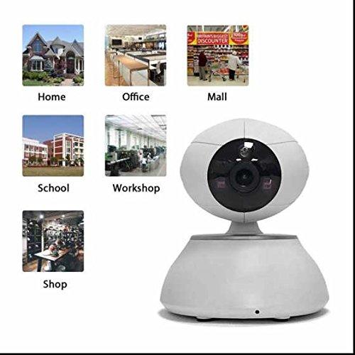 WIFI IP Überwachungskamera, Intelligente Echtzeit ÜBertragung Baby Monitor Video ,gebaut Mikrofon und Lautsprecher ,Wifi ip kamera Alarmanlagen mit Karteschlitz für 64GB Mikro SD (Colour2)