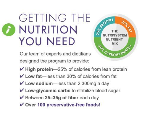 Nutrisystem® Protein-Powered Favorites 5-day weight loss kit by Nutrisystem (Image #3)