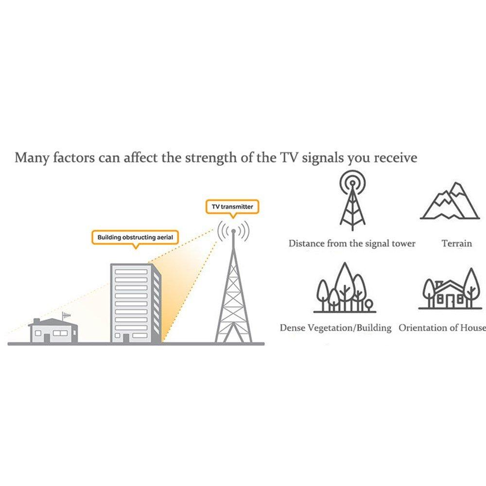primecables 65 miles range high gain vhf uhf combo hd tv outdoor antenna amazonca electronics - Orientation Maison Sur Terrain
