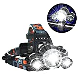 Novapolt Headlight Super Bright Black LED Headlamp CREE 3T6 Work Light Flashlight - with 4 Mode Torch for Nighttime Indoor and Outdoor Activities Such As Camping, Hunting, Fishing, Hiking etc
