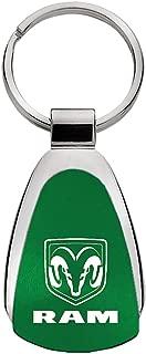 product image for Dodge Genuine Ram Aqua Green Logo Metal Chrome Tear Drop Key Chain Ring Fob
