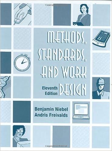 /& Work Design Standards Methods