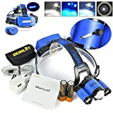 528e7045823 BORUIT RJ5000 Plus B22 Rechargeable Zoom XM-L2+2X XPE BLUE LED Hunting  Headlamp