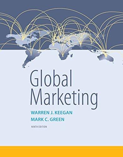 Marketing management global edition amazon philip kotler global marketing global edition fandeluxe Choice Image