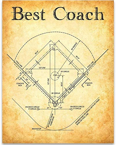 Best Baseball Coach - 11x14 Unframed Patent Print - Great Gift Under $15 to Basketball Coaches (Best College Baseball Coaches)