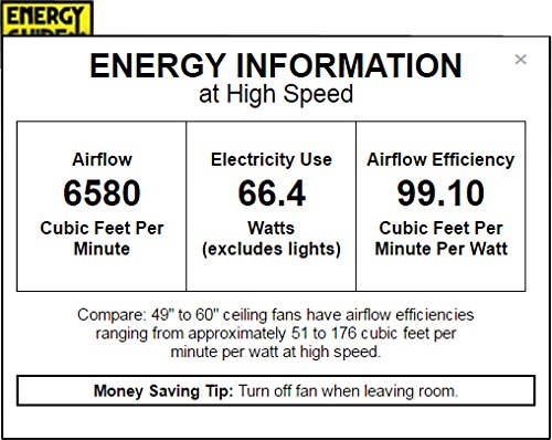 """Minka-Aire F843-DK, Fluctuate, 52"""" Ceiling Fan with Remote Control, Distressed Koa"""