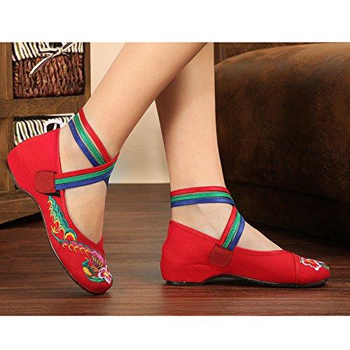 red C red donna C donna Ballerine Esenfa Ballerine Esenfa Esenfa zqBndzPR