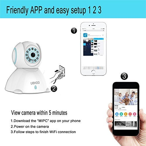 IP Camera, UOKOO 720P Wireless Security Camera Internet Surveillance Camera with Pan/Tilt and 2-Way Audio use for Pet Monitor, Puppy Cam, Baby Monitor and Nanny Camera C42 by UOKOO (Image #4)