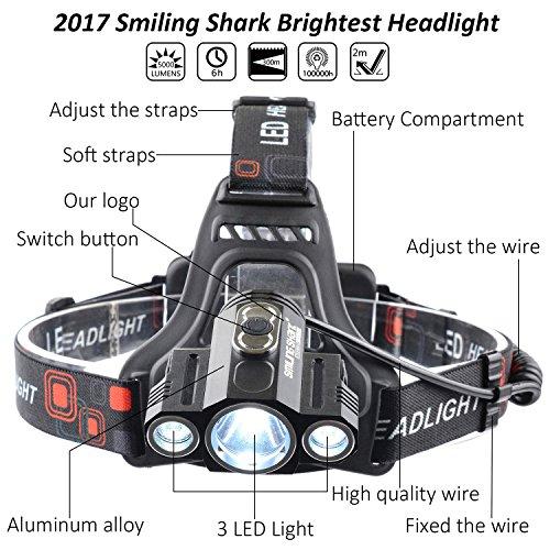 Smiling Shark Brightest 5000 Lumen Headlamp Flashlight, 1 ...