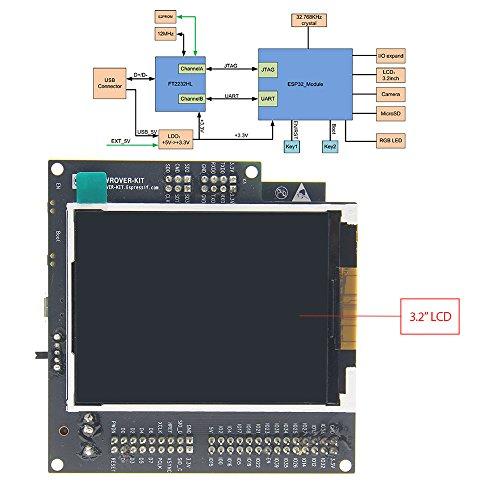 Geekworm ESP-WROVER-KIT ESP32 Chip WiFi + Bluetooth ESP W