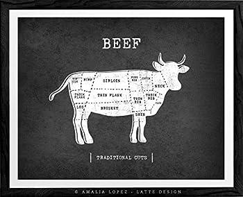 Beef cuts, traditional butcher kitchen print by Latte Design. Butcher poster butcher cuts diagram traditional butcher print vintage butcher print butcher cuts print (unframed)