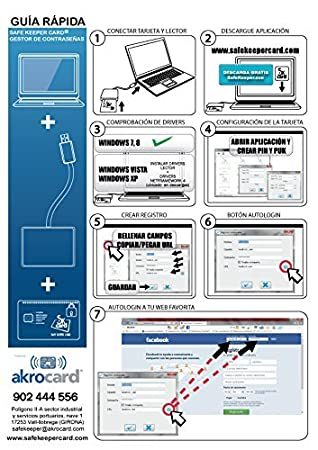 Tarjeta Criptografica para Certificado Digital y Password Manager. OFERTA PRIME DAY!