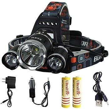 Amazon.com: KEKU High Power LED Headlamp(5000 Lumens MAX ...