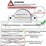 Macbook AIR 13 Case, Teenystar Anti Fingerprints