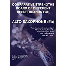 Comparative strengths board of different reeds' brands for Alto Saxophone (Eb)