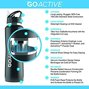 Stainless Steel Insulated Water Bottle with flip straw and sweat-proof rubber grip. H2O Sports drinking bottle is BPA Free, Eco Friendly, Good for Kids, and keeps ice over 24 hours (Matte Black, 24oz)