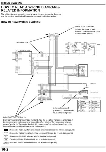 honda eu6500is wiring diagram honda em7000is wiring