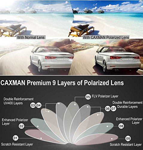 CAXMAN Polarized Fit Over Glasses Sunglasses for Prescription Glasses, Small Size, Tortoise Shell Frame with Grey Lens, 100% UV Protection by CAXMAN (Image #5)