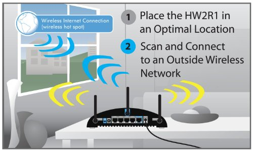 Hawking Technology Dual Radio Smart Repeater (HW2R1) by Hawking Technology (Image #2)