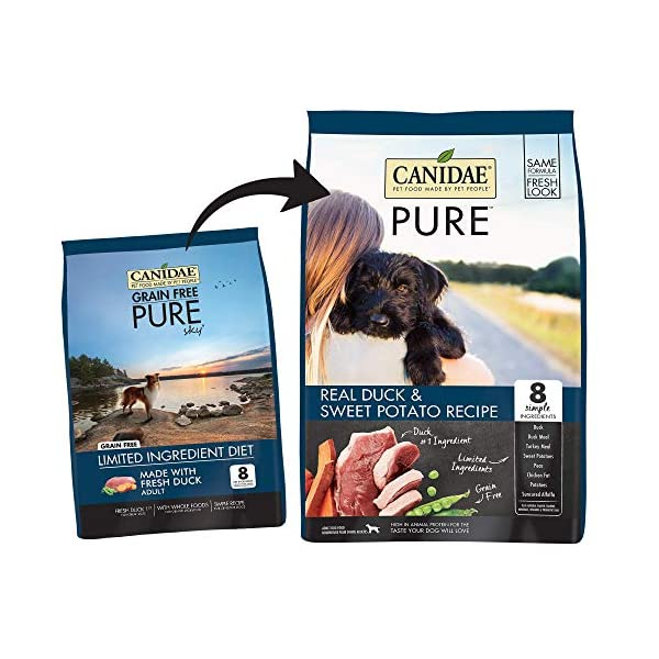 CANIDAE Pure Real Duck, Limited Ingredient, Grain Free Premium Dry Dog Food 2