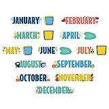 Creative Teaching Press Mid-Century Mod Month Headlines (8445)
