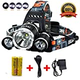 Super Bright 8000 Lumens Led Headlamp Flashlight,Brightest Work Headlight,Waterproof Hard Hat Light 4