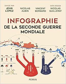 6bd5cee05f6 Amazon.fr - Infographie de la Seconde Guerre mondiale - Jean LOPEZ ...