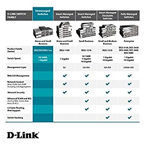 D-Link 8 Port Gigabit Unmanaged Desktop Switch, Plug and play, Fanless design, IEEE 802.3az Energy-Efficient Ethernet…