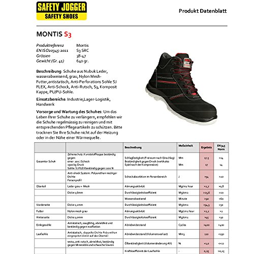 Safety Jogger Montis Herren Sicherheitsschuhe| S3-S1P SRC