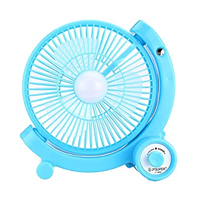 HITSAN INCORPORATION JY-5880 1W 6V Solar Panel & 9 inch Fan RV Touring Camping House Ventilator Air Cooling Fan