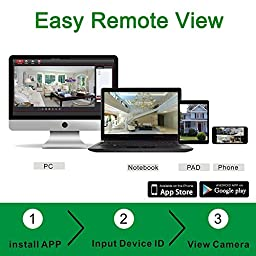 Smonet 8CH 960P HD Wireless Network/IP Security Camera System(WIFI NVR Kits),8PCS 1.3 Megapixel Wireless Indoor/Outdoor Bullet IP Cameras,P2P,Superior Night Vision,2TB HDD Pre-installed