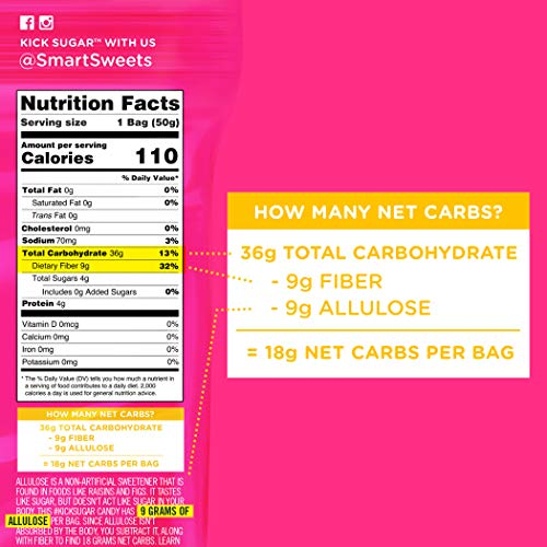 Image of SmartSweets Candy with Low Sugar (4g), Fruity Gummy Bears, 1.8 Ounce (