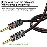 14AWG Speaker Wire, GearIT Pro Series 14 AWG Gauge