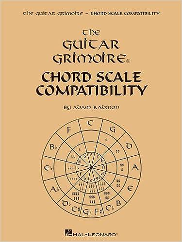 Guitar Grimoire Chord Scale Compatibility Adam Kadmon