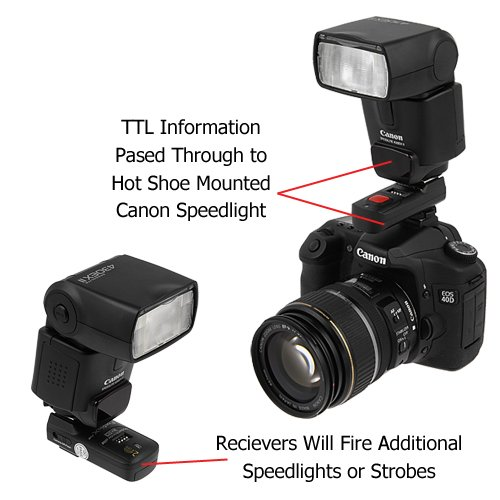 TTL Pass-Through Fotodiox Pro PocketWonder Elite 4-in-1 w//TTL Pass-Thru Shutter Release 3C Radio Wireless Trigger Starter Kit fits Canon Pro Cameras 1 TX + 1 RX