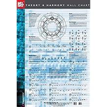 Mel Bay's Theory and Harmony Wall Chart