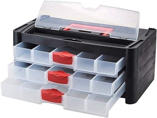 Caja de almacenamiento de herramientas Caso práctico de ...