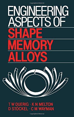 Engineering Aspects of Shape Memory - Memory Shape