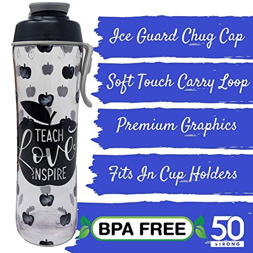 Buy gift for a teacher