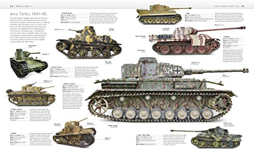 The 8 best tanks book