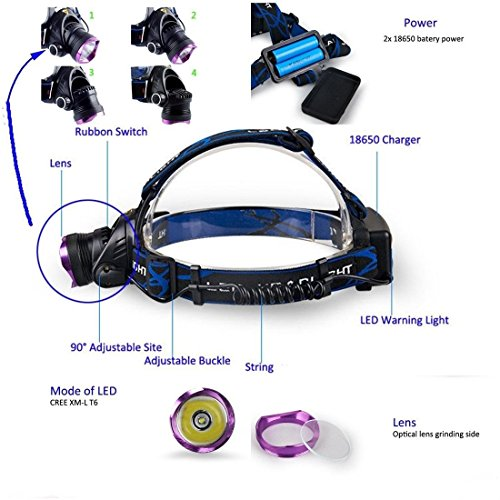 1 Pc Famous 2200LM Headlamp Rechargeable 3 Modes Brightness Headlight LED Flashlight Color Purple and - Head Shaped Egg