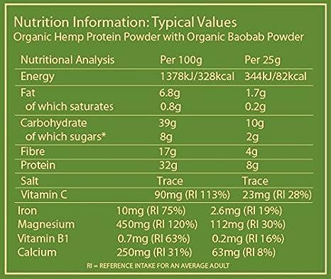 That Protein - Proteína Ecológica en polvo - Semillas de Calabaza y Chia (250g): Amazon.es: Salud y cuidado personal