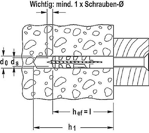 16mm 10 Pcs fischer S16 5//8 x 3-1//8 2-Way Expansion Nylon Anchor