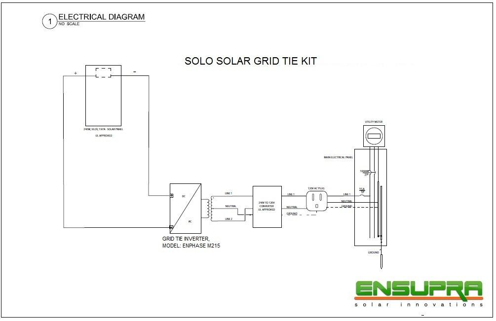 enphase micro inverter wiring diagram enphase amazon com plug in solar power kit 250 watt solar panel on enphase micro inverter installation manual on enphase micro inverter wiring diagram