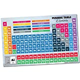 Periodic Table - EasyStudyTools Thick Plastic Elemental Chart - Extra Large Placemat or Wall Sign - All Ages Science Education Reference - Current Edition - 11.5 x 17.5 Waterproof Plastic
